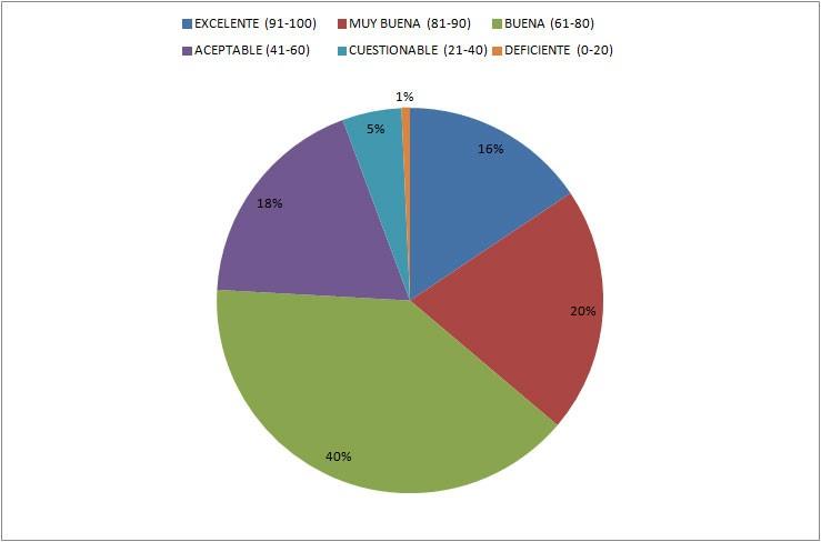 resultados-aorg-2014