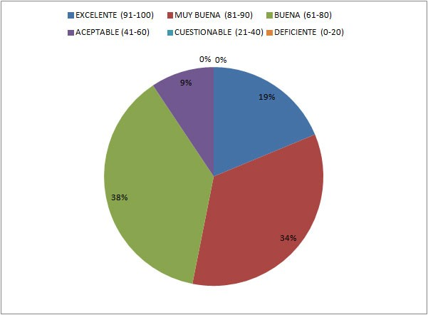 resultados-fpa-2014