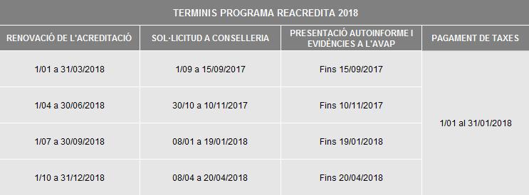 terminis-programa-reacredita-2018