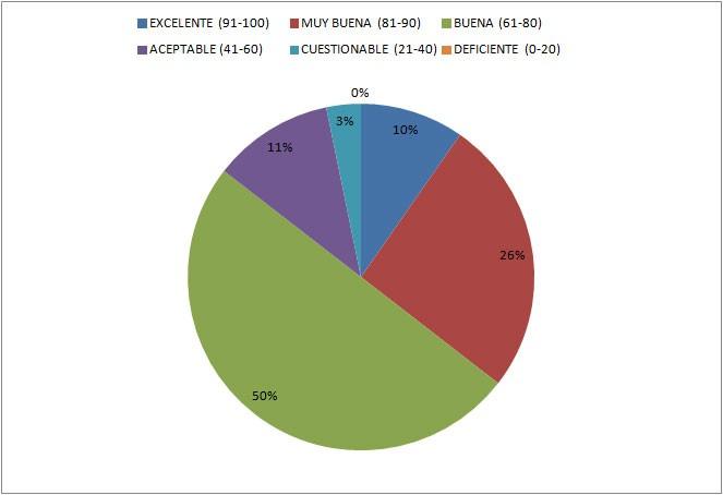 resultados-befpi-2014